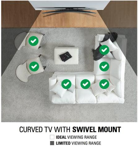 Sanus Vlc1 Swivel Mount For Curved Tvs