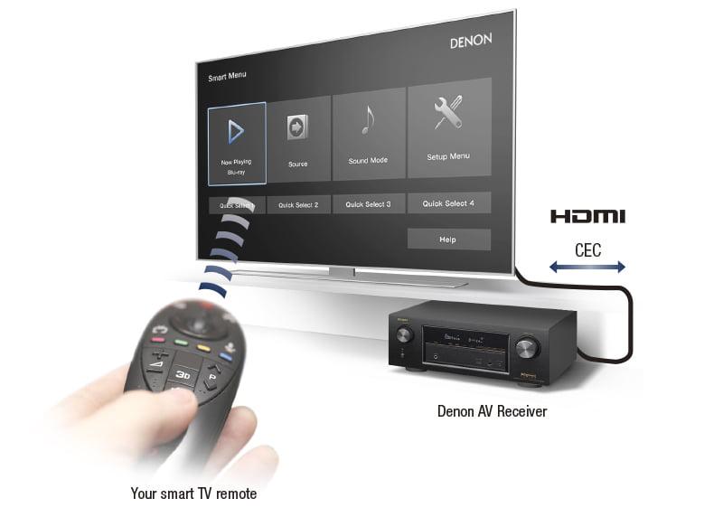 De_smart_TV_remote_Black