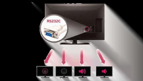 RS232C Control