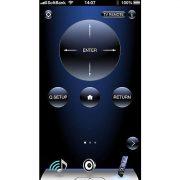 Onkyo TX-8020 TV Remote Control