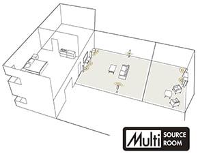 Marantz Multiroom