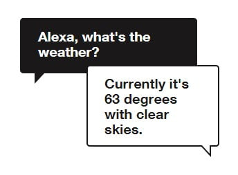 Alexa whats the weather like