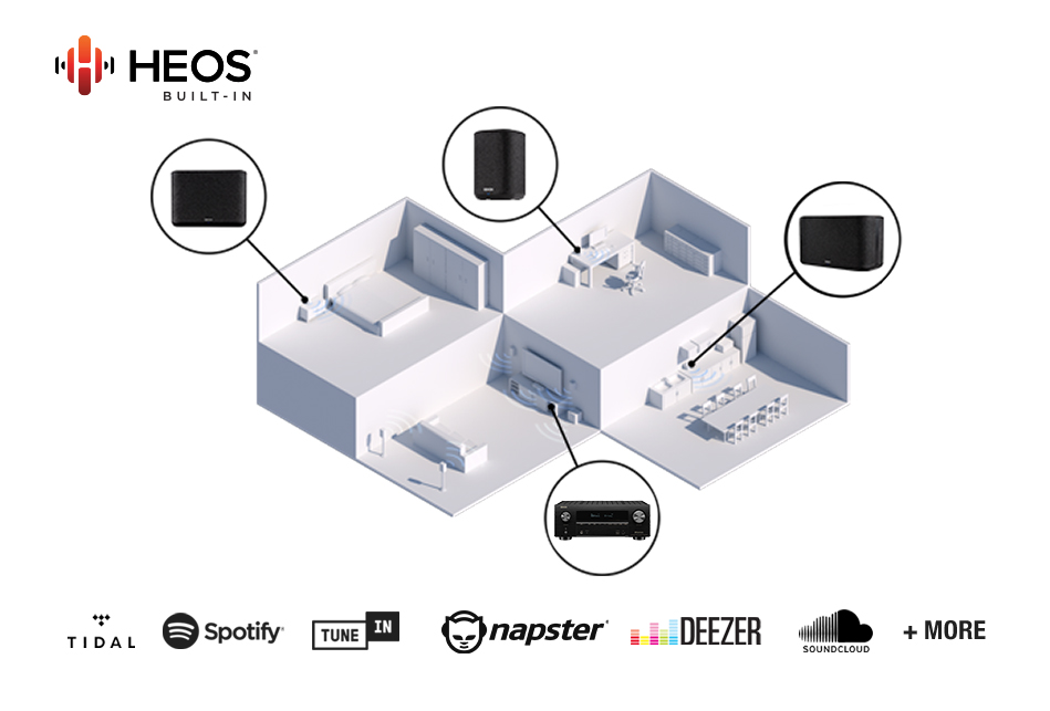 HEOS® BUILT-IN FOR WIRELESS MUSIC STREAMING