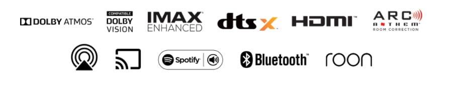 Anthem Features Logos